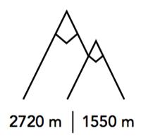 Altitudes des pistes aux Orres